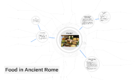 Food in Ancient Rome