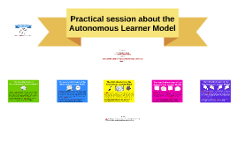 Practical session about the Autonomous Learner Model