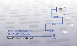 Copy of EVOLUCIÓN HISTORICA DE LA CONTABILIDAD