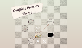 Conflict / Pressure Theory