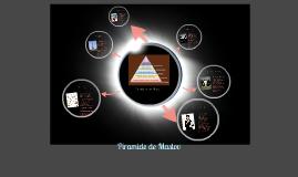 Copy of Copy of Piramide de Maslov