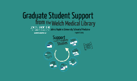 Graduate Student Support