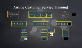 Copy of Airline Customer Service Training