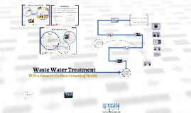 Copy of Waste Water Treatment