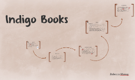 Indigo Books to New Zealand