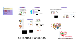 Spanish words. Spanish4Ag
