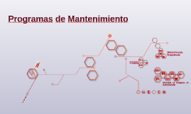 Copy of Programas de Mantenimiento