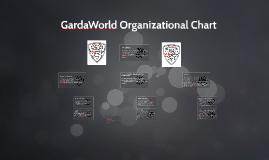 GardaWorld Organizational Chart