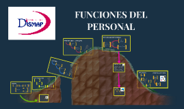 FUNCIONES DE LOS EMPLEADOS