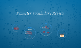 Semester Vocabulary Review