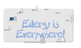 Energy is Everywhere! Notes