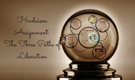 Hinduism Assignment – The Three Paths of Liberation