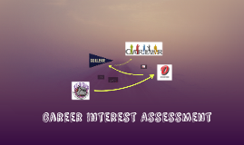 Career Interest Assessment