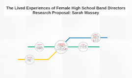 The Lived Experiences of Female High School Band Directors