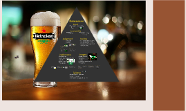 Brand Resonance Model_Heineken (TH)