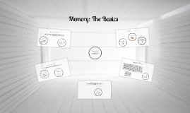 Memory: The Basics