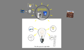 Copy of The Life Cycle Of A Light Bulb