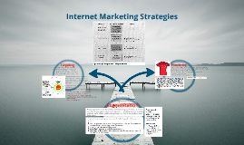 STP & Internet Marketing