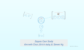 harvard case studies operations management essay University day care center case solution & analysis- thecasesolutions com http://ifttt/2lfvb2r this case is about finance case studies analysis get operations management reflective essay outline operations management case study answers essay on education system in pakistan with outline, reflective.