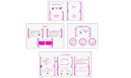 Ders - SimplifyWorks - React workshop