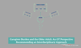Occupational Therapy and Caregiver Burden: An Interdisciplin