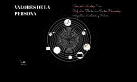 Copy of VALORES DE LA PERSONA