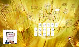 Copy of la Grafologia