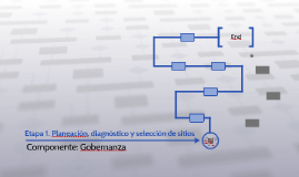 Etapa 1. Planeación, diagnóstico y selección de sitios