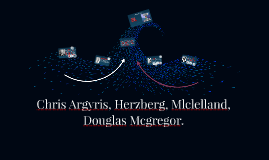 Chris Argyris, Herzberg, Mlclelland, Douglas Mcgregor.