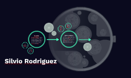 Silvio Rodriguez-Kevin ospina 11-2
