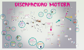 Copy of Copy of DISCAPACIDAD MOTORA