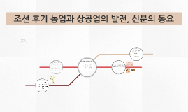 조선 후기 농업과 상공업의 발전, 신분의 동요