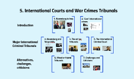 International Courts and War Crimes Tribunals