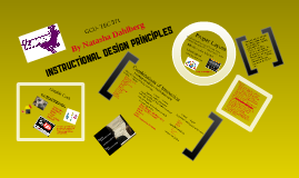 Copy of Instructional Design Principles