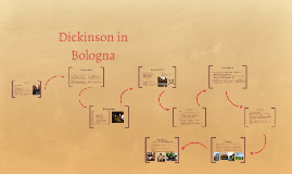 Dickinson in Bologna