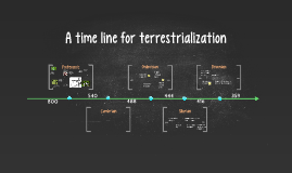 Copy of A time line for terrestrialization