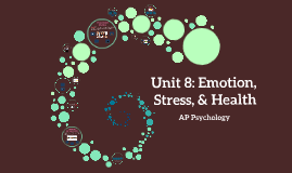 Unit 8b: Emotion, Stress, & Health