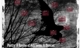 Poetry: A Review of Key Terms & Devices