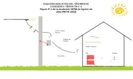 VARIABLES ELÉCTRICAS Y EQUIPOS DE MEDICIÓN