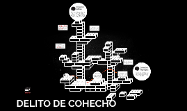 Delito de Cohecho