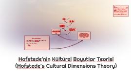 Hofstede'nin Kültürel Boyutlar Teorisi (Hofstede's Cultural