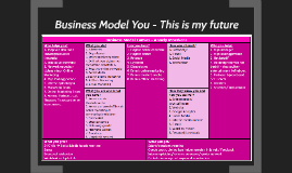 Business Model You - This is my future