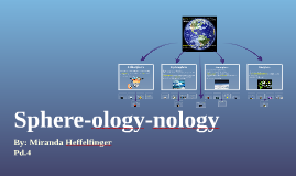 Sphere-ology-nology