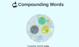 Compounding Words