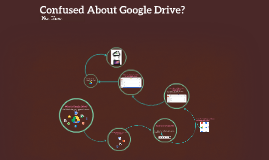 Confused About Google Drive?