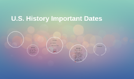 U.S. History Important Dates