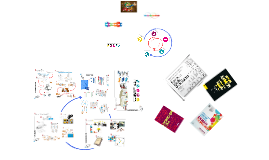 Copy of Curso de EXT DESIGN THINKING - IED 2015