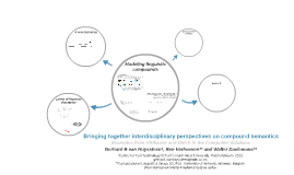 Copy of Bringing together interdisciplinary perspectives on compound