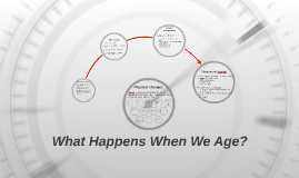 What Happens When We Age?