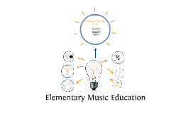 Elementary Music Education